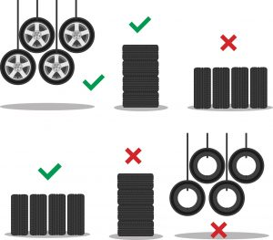 za-ocuvanje-svojstava-zimske-gume-kljucno-je-i-pravilno-skladistenje