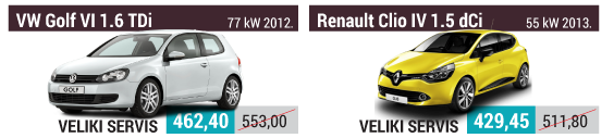 Veliki servis VW Golf 6 1.6 TDI i Renault Clio IV 1.5dci